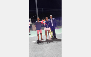 RESULTAT TOURNOI OPEN 2019